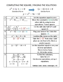 Completing the Square Guide Lines