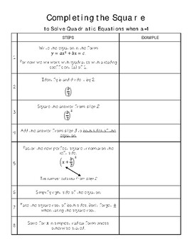 Completing the Square Notes Table