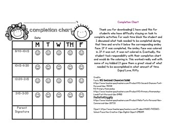 Completion Chart