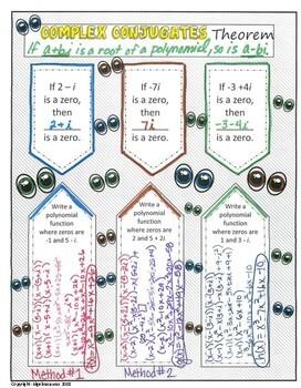 Complex Conjugates Theorem Doodle Notes or Graphic Organizer