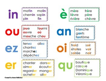 Complex French Sounds - Phonics