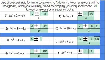 Complex (Imaginary) Numbers - Chapter Bundle - Google Classroom Ready!