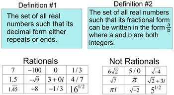 Complex Numbers, Classify & Define 2 Student References & 3 Assignments on SMART