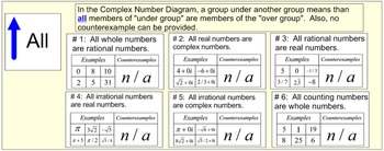 Complex Numbers, Classify & Define 2 Study Guides & 3 Assignments on Power Point