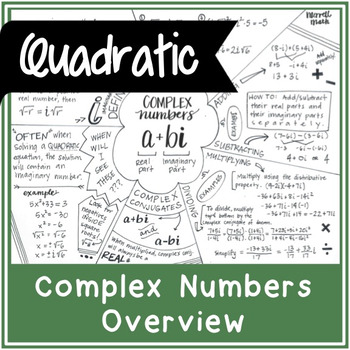 Complex Numbers Doodle Notes By Merrell Math Tpt