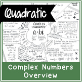 Complex Numbers | Doodle Notes + BLANK VERSION