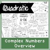 Complex Numbers | Handwritten Notes + BLANK VERSION