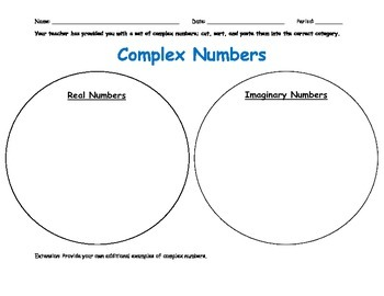Complex Numbers Graphic Organizer