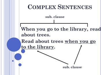 Complex Sentences PowerPoint Houghton Mifflin English 8