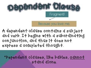 Complex Sentences PowerPoint Presentation