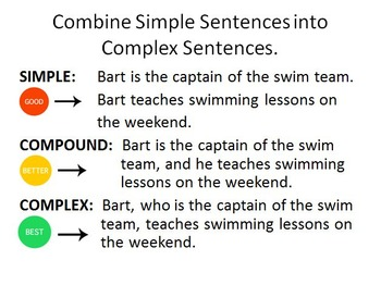 Complex Sentences Grammar PowerPoint with Bonus Sorting Cards