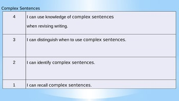 Complex Sentences and Narrative Writing