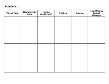 Fables Chart