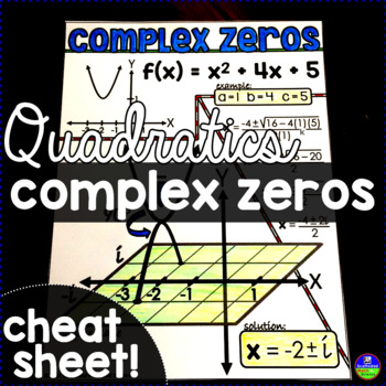 Complex Numbers Shown Graphically Cheat Sheet