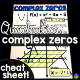 Complex Solutions in Quadratics Shown Graphically Cheat Sheet