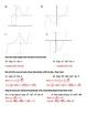 Complex Zeros and the Fundamental Theorem of Algebra