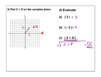 Complex numbers on a coordinate planes