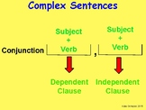 Complex sentence structure poster- conjunction at the star