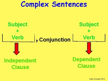 complex sentences structure poster conjunction in the middle of the