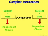 Complex sentences structure poster- conjunction in the mid