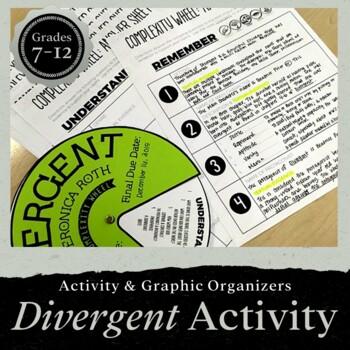 Complexity Wheel: Divergent