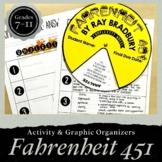 Complexity Wheel: Fahrenheit 451 by Ray Bradbury