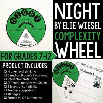 Complexity Wheel: Night by Elie Wiesel
