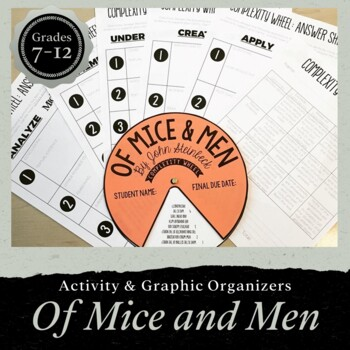 Complexity Wheel: Of Mice and Men