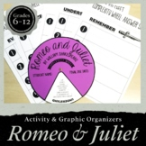 Complexity Wheel: Romeo and Juliet
