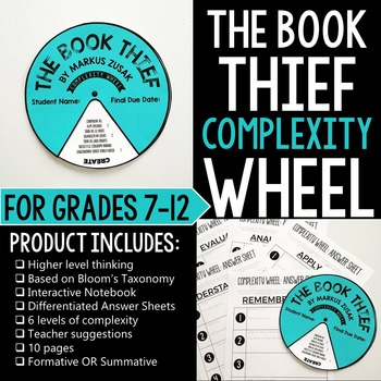 Complexity Wheel: The Book Thief