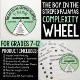Complexity Wheel: The Boy in the Striped Pajamas