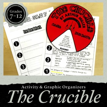 Complexity Wheel: The Crucible