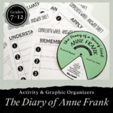 Complexity Wheel: The Diary of a Girl by Anne Frank