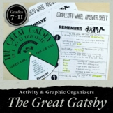 Complexity Wheel: The Great Gatsby