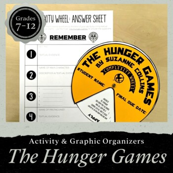 Complexity Wheel: The Hunger Games