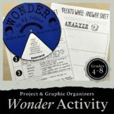 Complexity Wheel: Wonder by R.J. Palacio