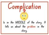 Complication poster- narrative