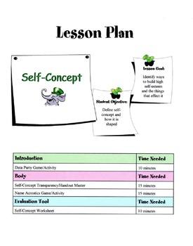 Components Of A Person's Self-Concept Lesson