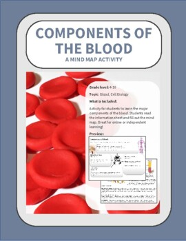 Components of Blood - Mind Map Activity