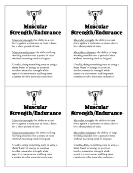 Components of Fitness Cards