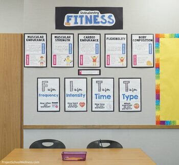 Components of Fitness and FITT Principle Posters a Health Education Bundle