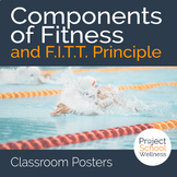 Components of Fitness & FITT Principle Posters - Health an