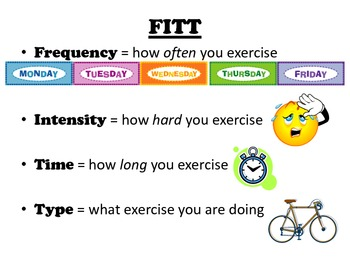 Components of Fitness/FITT Principles/Goal Setting