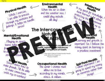 Worksheets For Middle School of health worksheets middle school health health lesson plans