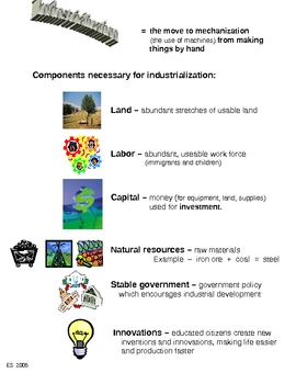 Components of Industrialization