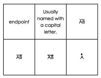 Components of Polygons Vocab Match