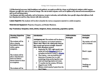 Components of an Ecosystem Lesson Plan