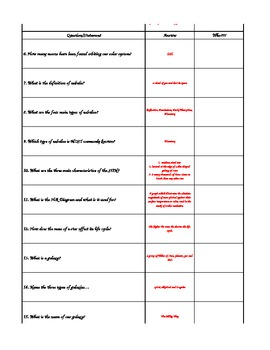 Aa 4 Step Worksheet Word Components Of The Universefind Someone Who Worksheetkey By  Test Of Genius Worksheet Answers Pdf with Plant Cycle Worksheet Excel Find Someone Who Worksheetkey Understanding Anger Worksheets Excel