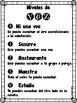 Comportamiento/ Behavior/Voice Level/ Niveles de voz