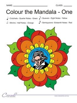 Composer Mandalas